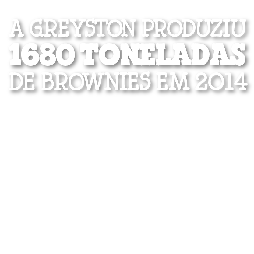 1680 toneladas de brownies